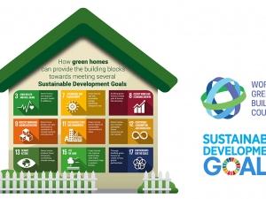 Green Home & SDG Goals