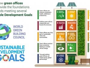 Green Office & SDG Goals