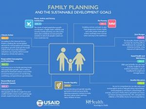 SDG Goals & Family Planning
