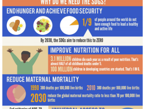 Health and Wellbeing Infographic